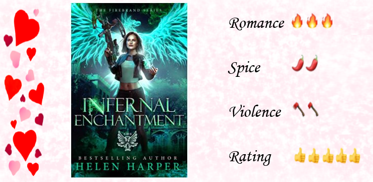 To the left is the cover image, to the right are the ratings; 3 for romance, 2 for spice, 2 for violence and 5 thumbs up overall